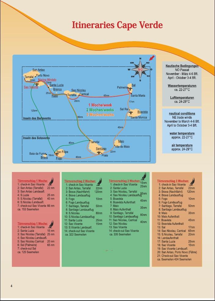 Vaarroutes Kaap Verden 2